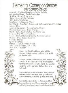 Elemental correspondence spirit.   www.goth-witch.webspace