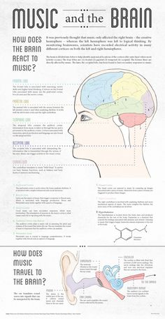 Music and the Brain #infographic by Katie Marriner, via Behance LISTEN TO QURAN https://soundcloud.com/dr-najeeb-alrefae/chaire