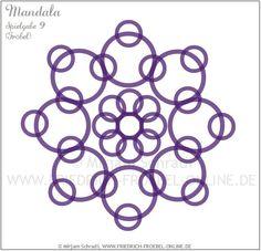 Mandala aus den Ringen der Spielgabe 9 nach Friedrich Froebel (lila Ringe-Mandala Nr. 6 von insg. 16 Mandalas) Froebel: Forms of Beauty (Schönheitsformen)