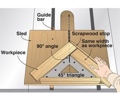 Miter to picture-frame-perfect length the first time