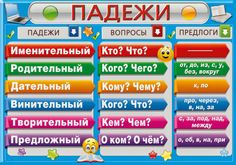 VK is the largest European social network with more than 100 million active users. Russian Language Learning, Language Study, Grammar Tips, Grammar Lessons, Learn Russian Alphabet, Russian Lessons, Lessons For Kids, School Organization, Learning Centers