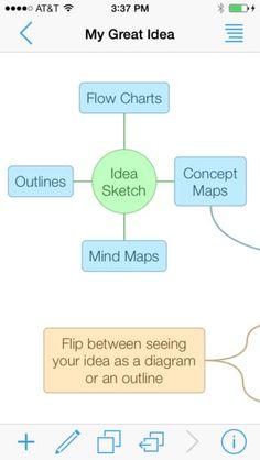 Flowchart ExampleFlow ChartFlow Chart ExampleFlow Chart Sample