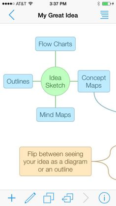Idea Sketch lets you easily draw a diagram - mind map, concept map, or flow chart - and convert it to a text outline, and vice versa. You can use Idea Sketch for anything, such as brainstorming new ideas, illustrating concepts, making lists and outlines, planning presentations, creating organizational charts, and more https://itunes.apple.com/us/app/idea-sketch/id367246522?mt=8