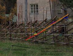 Kuinka tehdä riukuaita, ohjeet suomeksi blogissa Alussa oli Vehkosuo How to make a branch fence in Finnish style, instructions in Finnish only