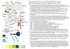 Summary of basic skills & Knowledge of Orienteering