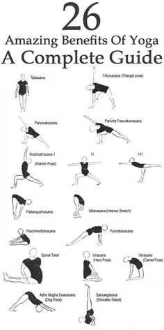 get the printable chart of popular 26 bikram yoga poses