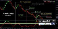 RenkoMaker Pro trading system   Forex Winners   Free Download