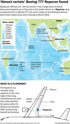 Debris washed up on island could be clue to missing Malaysia Flight 370 - The Washington Post