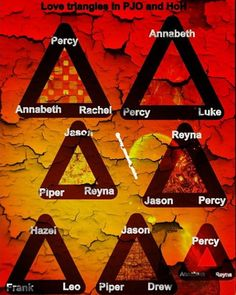 Oh wow, Rick sure knows his love triangles.,. he forgot one though... Jason, Piper, and bricks!!!!!!!!!