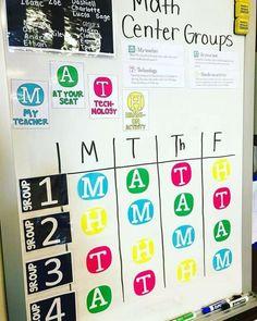 Group rotation chart (image only) Maths Guidés, Math Classroom, Teaching Math, Future Classroom, Teaching Time, Classroom Ideas, Math Games, Math Activities, Year 3 Maths