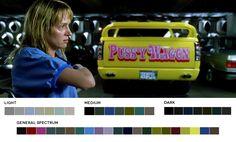 O uso correto das cores é um ponto primordial na criação do clima e ambiente de um filme.O diretor e a equipe de arte e fotografia juntam suas visões sobre o roteiro para desenvolver o universo d…