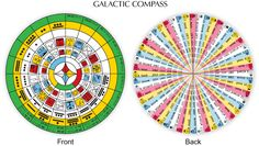 Galactic Compass - Front and Back