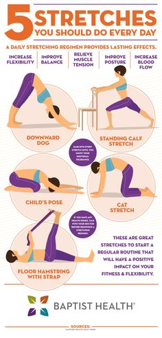 These five everyday stretches are a great start to a regular stretching routine…. These five everyday stretches are a great start to a regular stretching routine. Of course, if you have the time and. Stretching Exercises For Flexibility, Daily Stretching Routine, Daily Stretches, Benefits Of Stretching, Everyday Stretches, Stretch Routine, Increase Flexibility, Best Stretches, Ballet Stretches