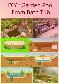 DIY Garden Pool from Bathtub