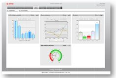 SWING Dashboard - http://www.predictiveanalyticstoday.com/swing-dashboard/