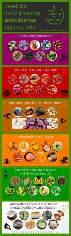 Beneficios de los alimentos antioxidantes según su color. #salud #infografia #antioxidantes
