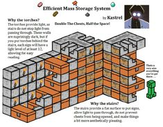 Great Minecraft storage system!