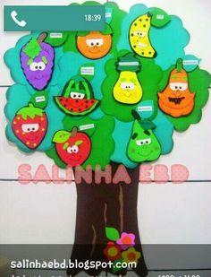 Fruto do Eapirito