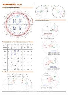 qrc trigonometria valores
