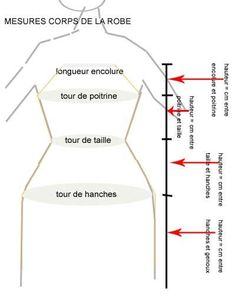Sewing Techniques 339177415656887824 - Couture : le patron universel Source by dborahaime Sewing Hacks, Sewing Tutorials, Sewing Projects, Sewing Tips, Coin Couture, Couture Sewing, Techniques Couture, Sewing Techniques, Sewing Clothes