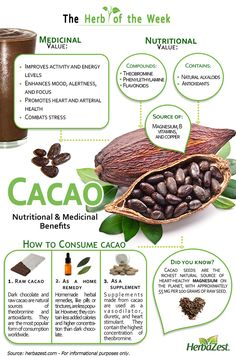 Are you looking for a rich, tasty sensation that is ram-packed full of antioxidants? Luckily Cacao, the source of chocolate, is full of nutrients that can lower risk of heart attack! Learn more about the health benefits Lemon Benefits, Coconut Health Benefits, Raw Cacao Benefits, Cacao Powder Benefits, Fruit Benefits, Heart Attack Symptoms, Le Cacao, Tomato Nutrition, Scitec Nutrition