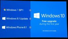 微軟重申:升級 Win10 後不會再額外收費