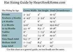 How am I going to create a master beanie pattern, you ask? Simply by knowing when to stop increasing and when to stop adding length. We can use this method withsingle crochet,half double crochet,double crochetor just about any othercrochet stitchorpattern. Knowing this allows you to make a beanie based on your own personal tension,hook size,...Read More »