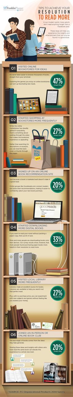 Resolution to Read More Infographic