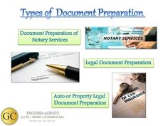All types of document preparation services provides by GC Trusted Agents in Las Vegas.