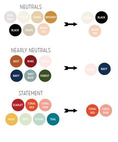 Colour chart to create capsule wardrobe