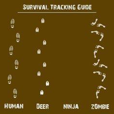 Zombie Survival Tracking Guide - Ninja, Human, Deer