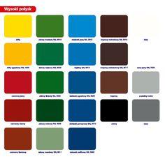 Farba chlorokauczuk metal i beton 5L - farby do metalu - Sklep z farbami Tikkurila Beckers