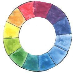 Kunst og håndtverk på 5 Trinn. Fargelære - vi har malt fargesirkelen.