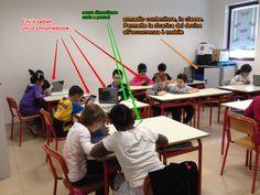 dotazione mixed mobile nell'aula scolastica di una classe terza elementare  di San Posidonio (MO)