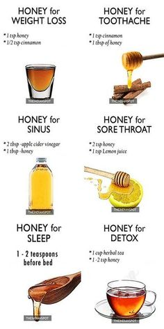 Fancy | TOP HOME REMEDIES USING HONEY | The World Of Health