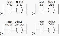 Notation: (a) Mitsubishi (b) Siemens (c) Allen-Bradley (d) Telemecanique (Schneider Electric)