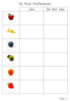 Fruity fun thematic unit - example fruit preference chart. Great worksheet to use & activity while reviewing the signs for each fruit. Be sure to check with the parents for any allergies before doing this activity!