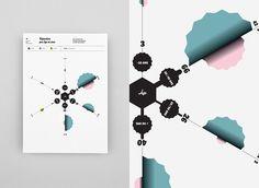 Centre National des Arts Plastiques - Data Visualisation - Les Graphiquants