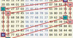 L'armonia della vincita   Estrazioni del Lotto di oggi 19/05/2015, estrazioni del 10eLotto di oggi 19/05/2015, estrazioni del Superenalotto di oggi 19/05/2015, estrazioni del winforlife di oggi 19/05/2015