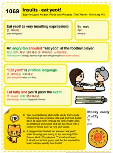 1069-Insults eat yeot. Chad Meyer and Moon-Jung Kim EasytoLearnKorean.com An Illustrated Guide to Korean Copyright shared with the Korea Times