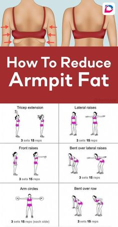 How To Get Rid Of Armpit Fat. 6 Actionable Steps – How to get rid of armpit fat. 6 actionable steps – rid of Fitness Workouts, Fitness Motivation, Body Workouts, Thigh Workouts, Exercise Motivation, Stomach Workouts, Lifting Workouts, Fitness Classes, Workout For Flat Stomach