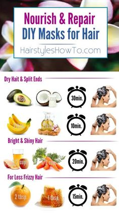 DIY Hair Growth Mask (Hair and Beauty Tutorials) Keep your hair growing longer, faster this summer using this simple mask recipe. First, you'll want to coat your hair with a small amount of coconut oil. This locks in moisture to hydrate your hair. Dry Hair Mask, Hair Growth Mask Diy, Dry Frizzy Hair, Hair Masks, Grow Long Hair, Grow Hair, Hair Growing, Coconut Oil Hair Treatment, Coconut Oil Hair Mask