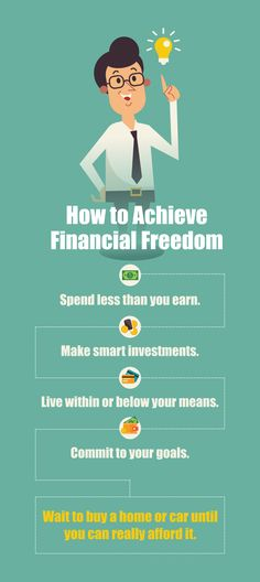 How to Achieve Financial Freedom You Meant, Home Buying, Investing, Freedom, Goals, Group, Business, How To Make, Liberty