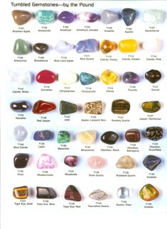 Tumbled and Polished Stones and Crystals - Great images of different types of tumbled stones and their names.