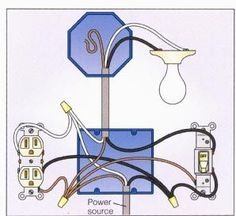 electrical wiring diagram light switch 1996 honda civic lx fuse box simple diagrams basic with outlet 2 way