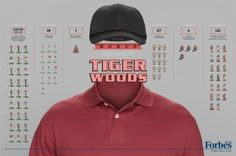 forbes_tiger_woods