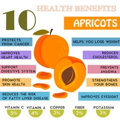 Health Benfits of Apricots