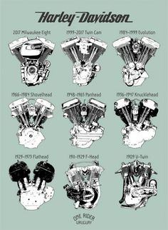 Bobber motorcycle harley davidson motors Ideas for 2019 Harley Davidson Dyna, Harley Davidson Engines, Classic Harley Davidson, Harley Davidson Street Glide, Harley Davidson Motorcycles, Harley Davidson Tattoos, Vintage Harley Davidson, Harley Bobber, Bobber Motorcycle