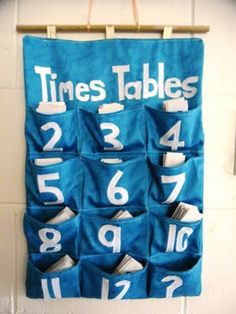 multiplication. I don't have a sewing machine & won't be whipping this hanging pocket craft up any time soon, but this blog post is good, and leads to her other blog, where signing up for a newsletter gains you a free eBook on how to teach the teams tables in 5 minutes/day. Some of the ideas are so very do-able immediately for us! YAY!