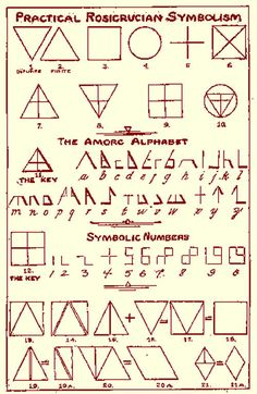 ob_e858dd_alphabet-rosicrucien